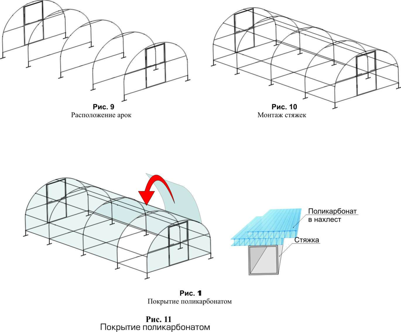 Схема арочной конструкции